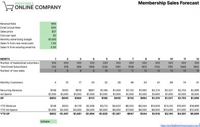 Membership Sales Forecast
